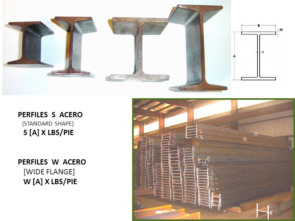 PERFILES S ACERO S [A] X LBS/PIE PERFILES W ACERO [WIDE FLANGE]